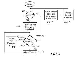 patent application figure 4
