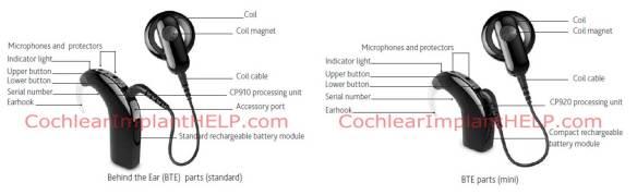 Cochlear CP910 CP920