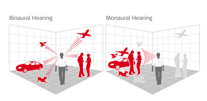 Binaural_Hearing_5